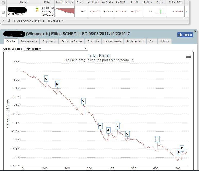 Wnmx graf.JPG