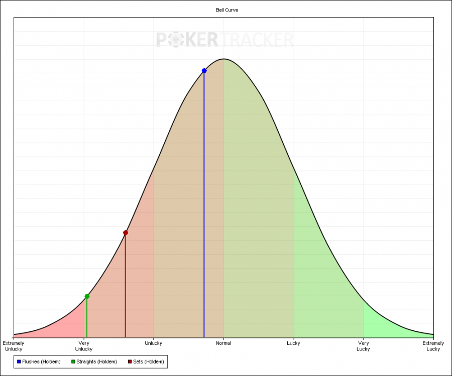 Bell Curve.png