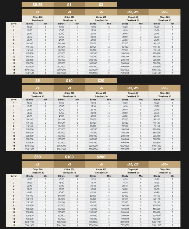 ChartStruct1-2(1).png